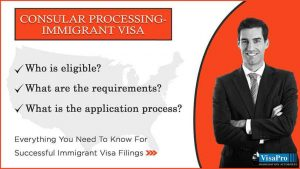 US Immigrant Visa Interview Questions