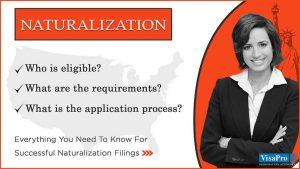 US Naturalization Requirements And Documents Checklist