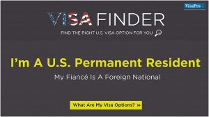 How US Permanent Resident Can File Green Card For Foreign Finace Living In USA
